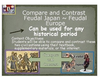 Compare & Contrast ~ Graphic Organizer -PowerPoint -