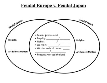 The Four-Tiered Class System of Feudal Japan - ThoughtCo