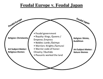 Feudal Europe V Feudal Japan By Courtney James Tpt