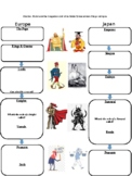 Editable Feudal Hierarchy Comparison Chart with answers!