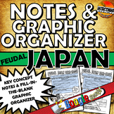 Feudal Japan Cloze Notes & Graphic Organizer Fill-in-the-blank!