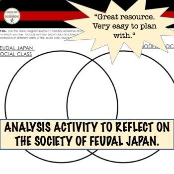 Feudal Japan Social Classes Gallery Walk Activity