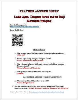 Feudal Japan: Tokugawa Period and the Meiji Restoration Webquest