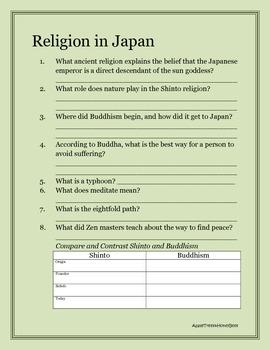 Feudal Japan Unit-Core Knowledge