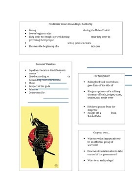 Feudal Powers in Japan Worksheet