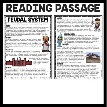 Feudal System Article- Middle Ages, European History, World History