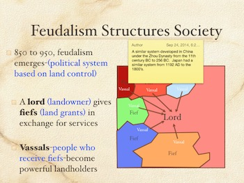 Feudalism In Europe PowerPoint/Keynote Presentation