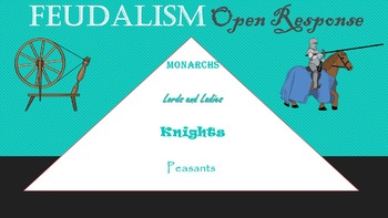 Middle Ages: Feudalism Project and More!