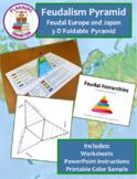 Feudalism Pyramid - 3D foldable comparing feudal Europe an