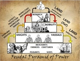 Feudalism Pyramid Manorialism Middle Ages PowerPoint Posters and Worksheet