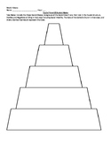 Feudalism and the Feudal Pyramid Student Worksheet