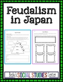 Feudalism in Japan - Structure, Pros & Cons - Includes Answer Key