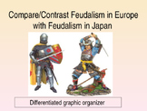 Feudalism in Japan vs. Feudalism in Europe- differentiated graphic organizer