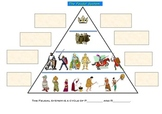 Feudalism  in the Middle Ages worksheet graphic organizer