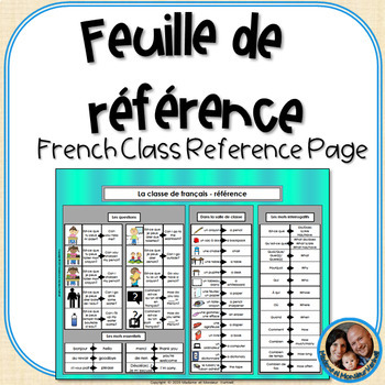 Feuille de référence French Class Reference Sheet