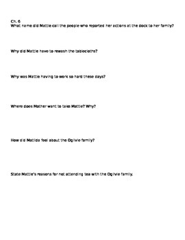 Fever 1793 Chapters 5-6 Comprehension Questions