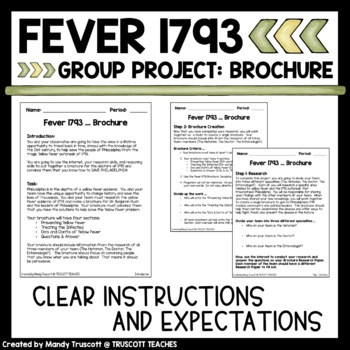 Fever 1793 (Laurie Halse Anderson) Final Project: Make a Brochure