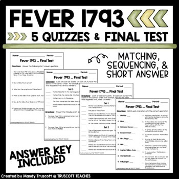 Fever 1793 (Laurie Halse Anderson) Final Test