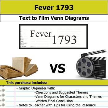 Fever 1793 - Text to Film Venn Diagram & Written Conclusion
