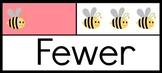 Fewer, Less, More, Same- Bee Activity