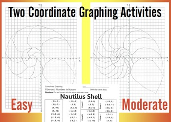 Nautilus Shell (Cross-Section) - Two Coordinate Graphing Activities