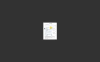 Fiche aide-mémoire pour la production écrite ministérielle de 2e secondaire