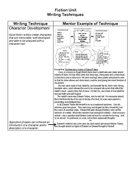 Ficition Writing Anchor Chart of Craft