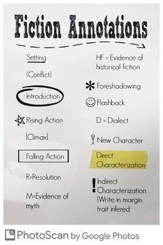 Fiction Annotation Chart