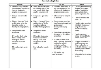 Fiction CCSS Performance Assessment/Rubrics (Lucy Calkins Reading Workshop)