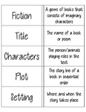 Fiction Elements Flash Cards