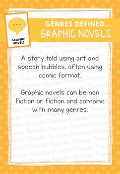 Fiction Genre Poster: Genres Defined, Graphic Novels