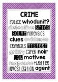 Fiction Genre Posters: Crime
