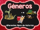 Fiction Genre Posters (Glitter Chalkboard) in Spanish