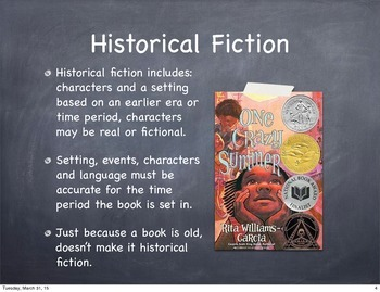 Fiction Genres Presentation