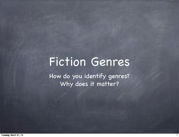 Fiction Genres Presentation