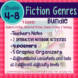 Fiction Genres: Realistic Fiction, Historical Fiction, Science Fiction, Fantasy