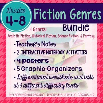 Fiction Genres: Realistic Fiction, Historical Fiction, Sci