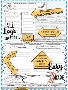 FICTION INDEPENDENT READING RESPONSE LOG - MIDDLE SCHOOL ENGLISH