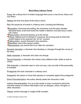 Fiction Literary Elements Vocabulary Terms and Definitions Printable
