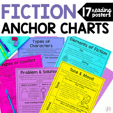 Story Elements of Fiction Posters and Anchor Charts