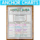 Fiction and Nonfiction Reading Centers   Graphic Organizers for Reading EDITABLE
