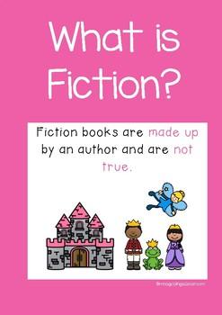 Fiction & Non Fiction Posters