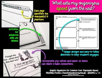 Common Core Fiction/Non-Fiction Reading Graphic Organizers Grades 6, 7, 8