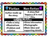 Fiction Non-fiction Anchor Chart