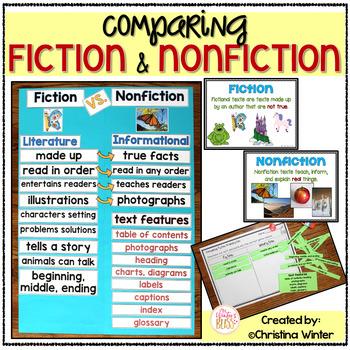 Comparing Fiction and Nonfiction | Fiction vs Nonfiction