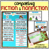 Comparing Fiction and Nonfiction | Fiction vs Nonfiction