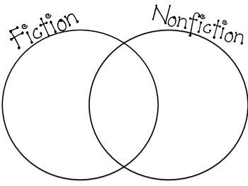 Fiction Nonfiction Compare and Contrast