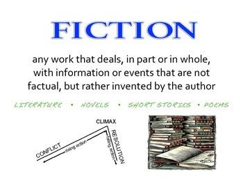 Fiction & Nonfiction Poster