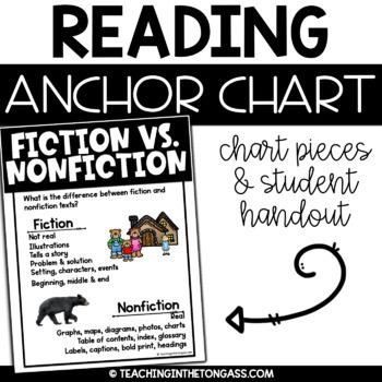 Fiction vs. Nonfiction Reading Anchor Chart