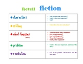 Fiction/Nonfiction Retelling Rubric Poster
